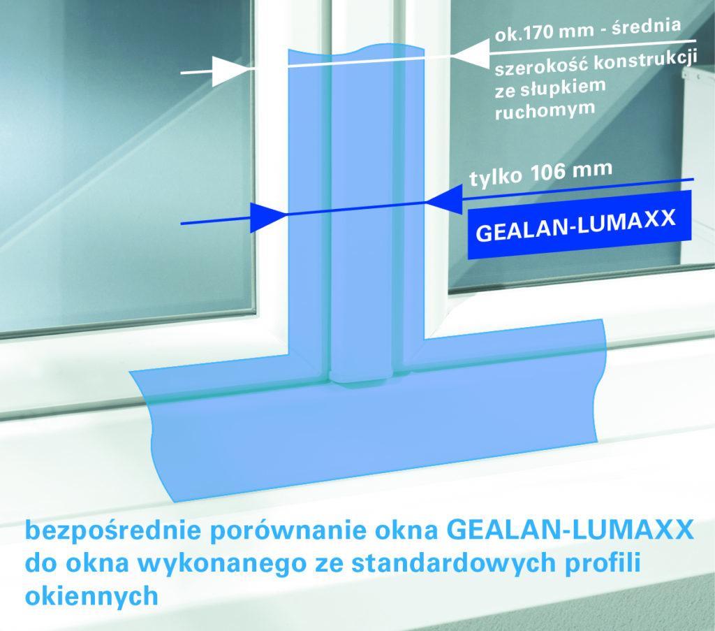 Lumaxx Bild 1