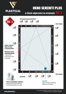 Okno odporne na włamanie RC3 Sereniti Plus Plastixal