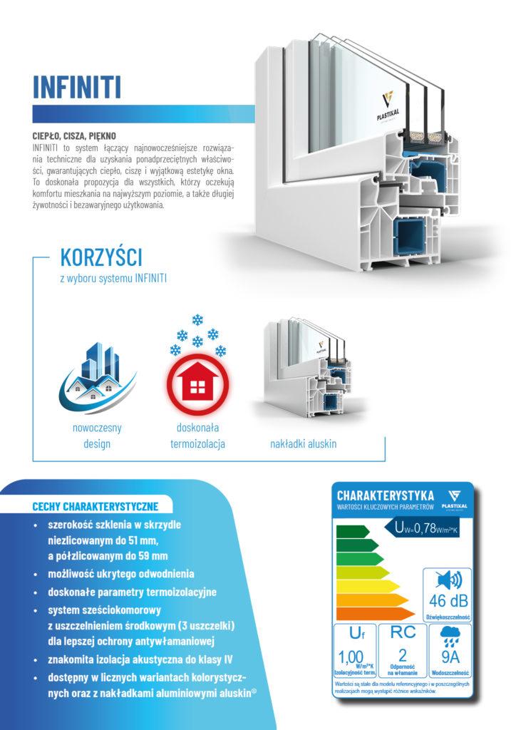 INFINITI - broszura informacyjna PLASTIXAL 2