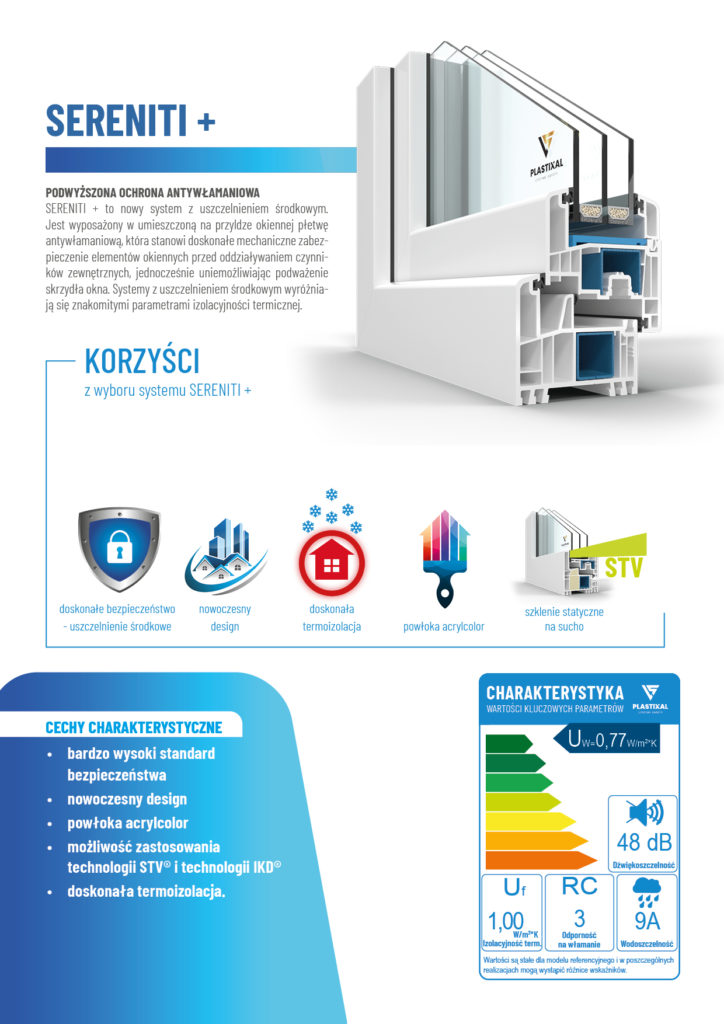 SERENITI PLUS - broszura informacyjna PLASTIXAL 2