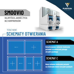 Plastixal Smoovio schematy otwierania