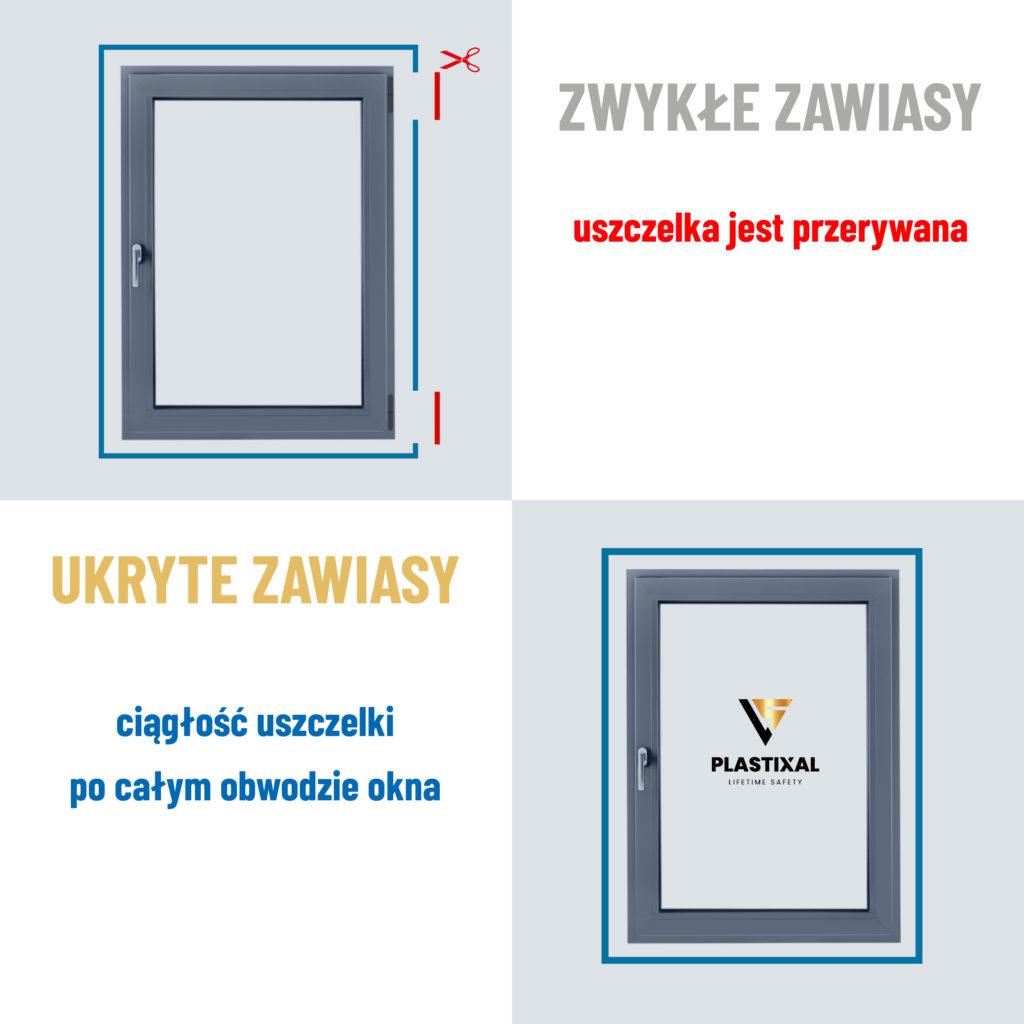 Plastixal Lifetime okno z dożywotnią  gwarancją ukryte zawiasy Titan axxent 24+