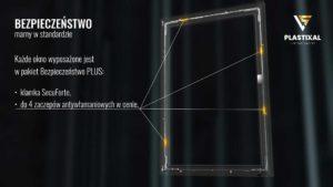 Okna Equaliti Plastixal z zaczepami antywłamaniowymi